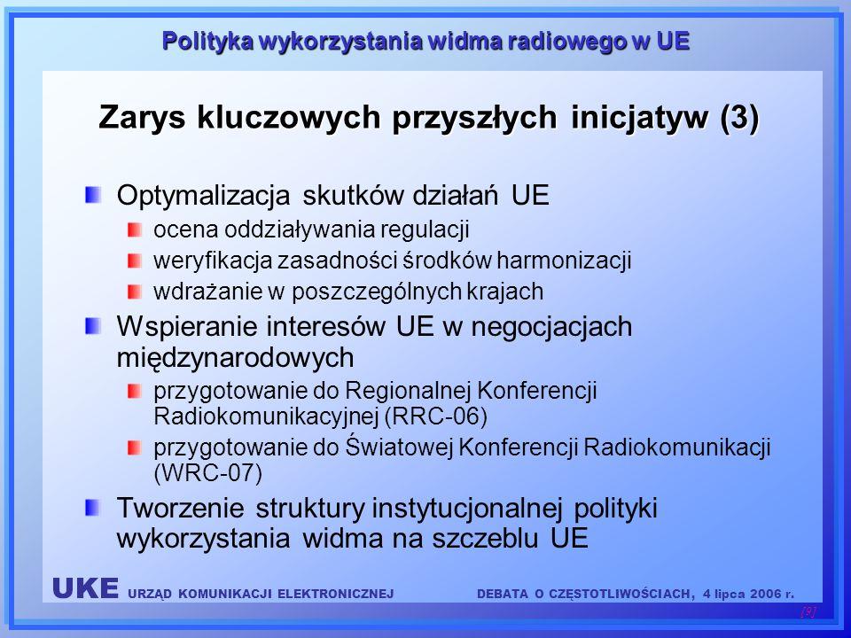 UKE URZĄD KOMUNIKACJI ELEKTRONICZNEJDEBATA O CZĘSTOTLIWOŚCIACH, 4 lipca 2006 r. [9] Polityka wykorzystania widma radiowego w UE Zarys kluczowych przys