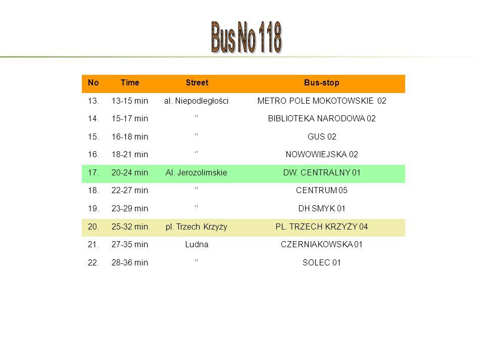 NoTimeStreetBus-stop 13.13-15 minal. NiepodległościMETRO POLE MOKOTOWSKIE 02 14.15-17 min''BIBLIOTEKA NARODOWA 02 15.16-18 min''GUS 02 16.18-21 min''N