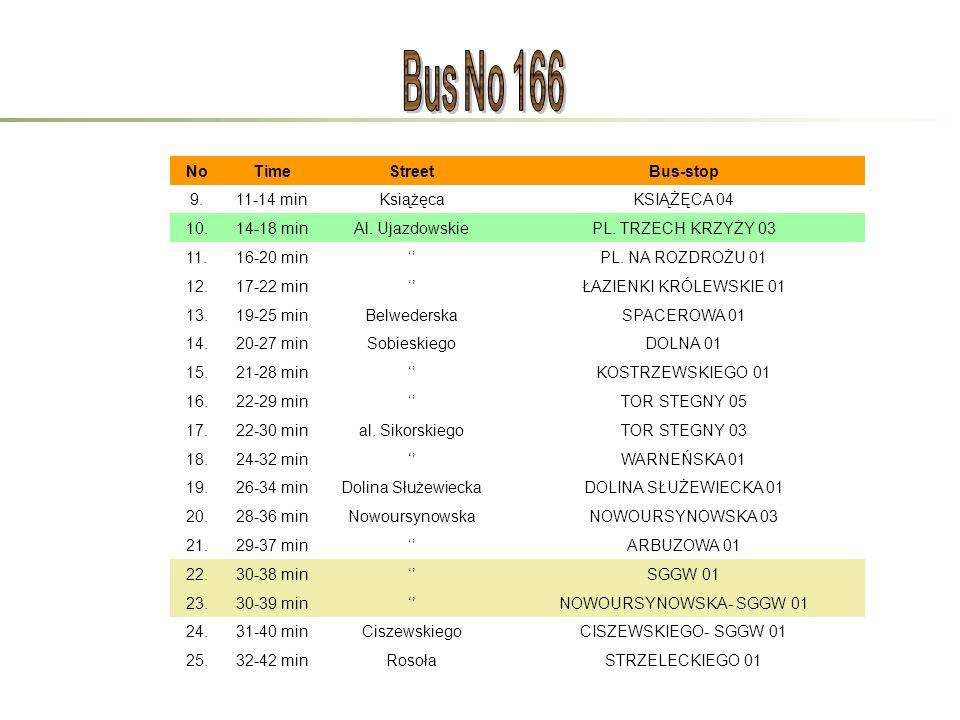 NoTimeStreetBus-stop 9.11-14 minKsiążęcaKSIĄŻĘCA 04 10.14-18 minAl. UjazdowskiePL. TRZECH KRZYŻY 03 11.16-20 min''PL. NA ROZDROŻU 01 12.17-22 min''ŁAZ