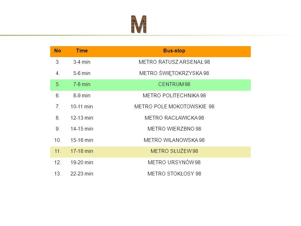NoTimeBus-stop 3.3-4 minMETRO RATUSZ ARSENAŁ 98 4.5-6 minMETRO ŚWIĘTOKRZYSKA 98 5.7-8 minCENTRUM 98 6.8-9 minMETRO POLITECHNIKA 98 7.10-11 minMETRO POLE MOKOTOWSKIE 98 8.12-13 minMETRO RACŁAWICKA 98 9.14-15 minMETRO WIERZBNO 98 10.15-16 minMETRO WILANOWSKA 98 11.17-18 minMETRO SŁUŻEW 98 12.19-20 minMETRO URSYNÓW 98 13.22-23 minMETRO STOKŁOSY 98