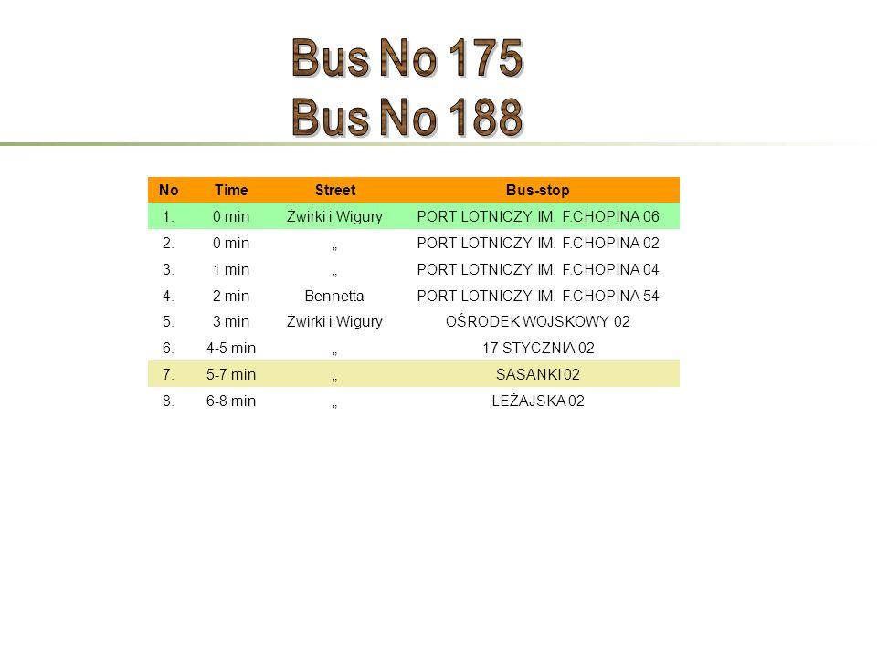 """NoTimeStreetBus-stop 1.0 minŻwirki i WiguryPORT LOTNICZY IM. F.CHOPINA 06 2.0 min""""PORT LOTNICZY IM. F.CHOPINA 02 3.1 min""""PORT LOTNICZY IM. F.CHOPINA 0"""