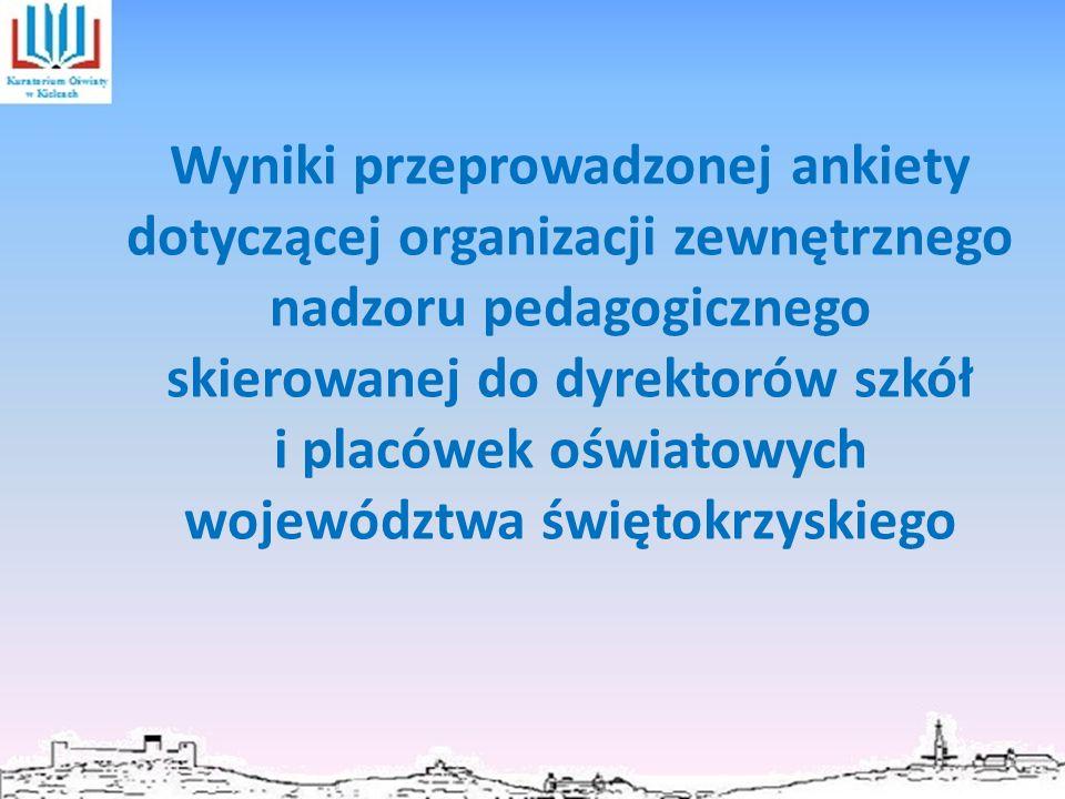 Wyniki przeprowadzonej ankiety dotyczącej organizacji zewnętrznego nadzoru pedagogicznego skierowanej do dyrektorów szkół i placówek oświatowych województwa świętokrzyskiego
