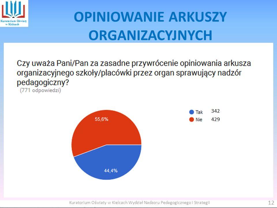 12 Kuratorium Oświaty w Kielcach Wydział Nadzoru Pedagogicznego i Strategii OPINIOWANIE ARKUSZY ORGANIZACYJNYCH