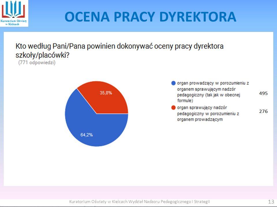 13 Kuratorium Oświaty w Kielcach Wydział Nadzoru Pedagogicznego i Strategii OCENA PRACY DYREKTORA