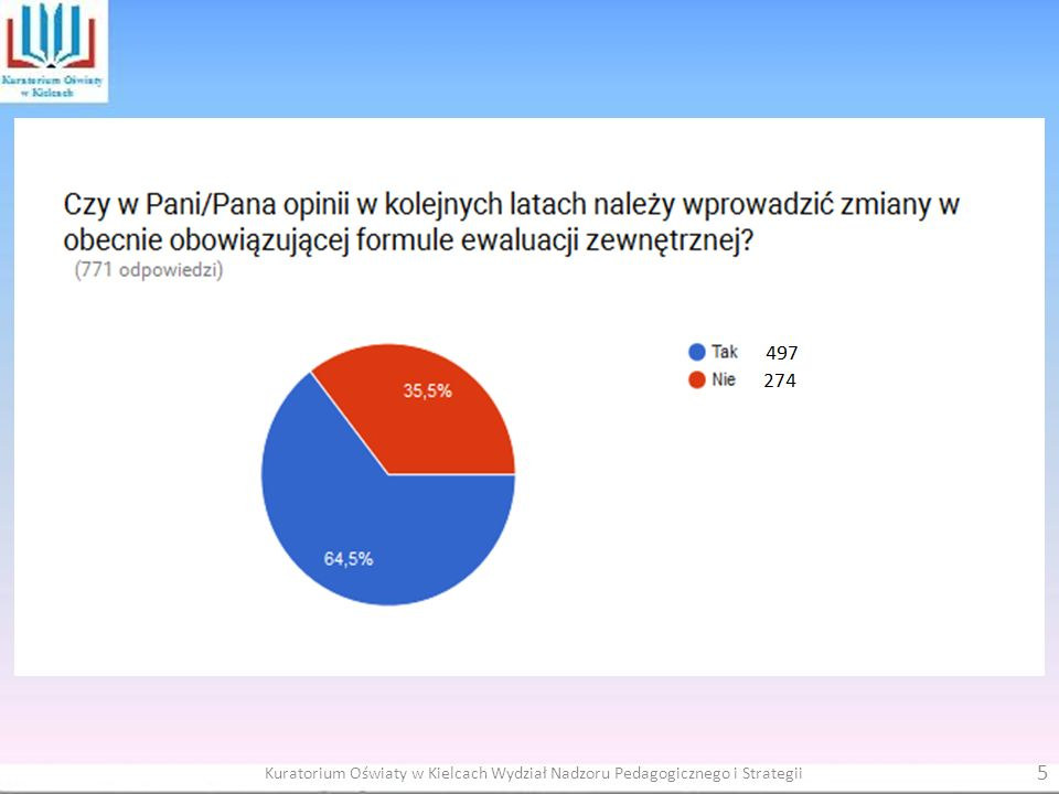 5 Kuratorium Oświaty w Kielcach Wydział Nadzoru Pedagogicznego i Strategii