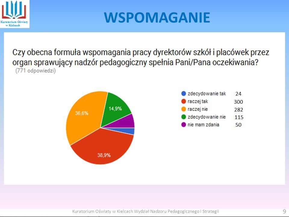 9 Kuratorium Oświaty w Kielcach Wydział Nadzoru Pedagogicznego i Strategii WSPOMAGANIE