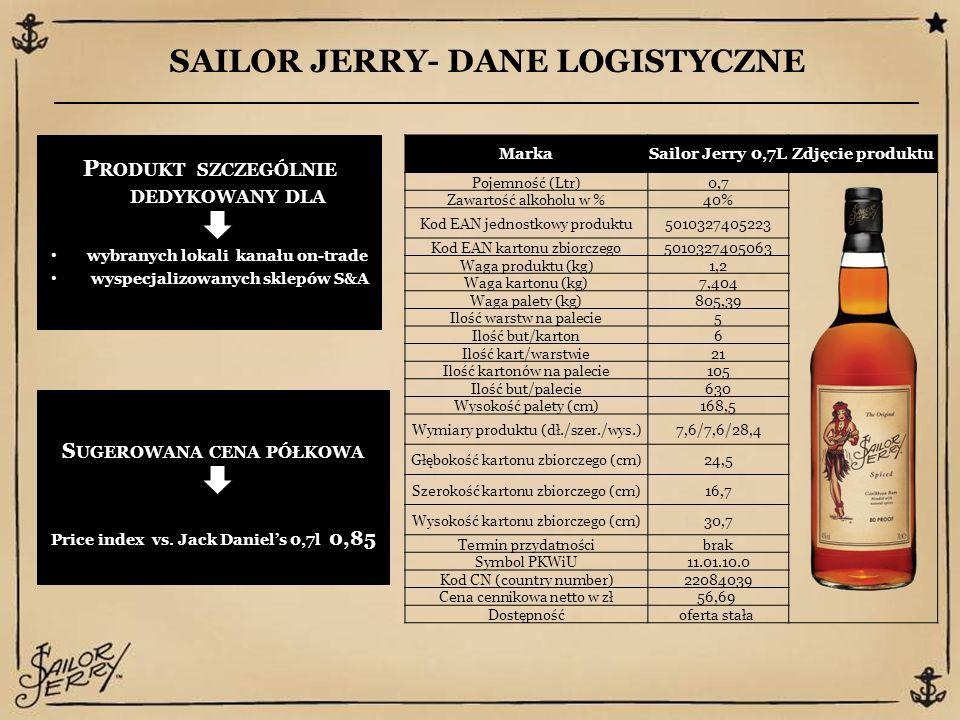 SAILOR JERRY- DANE LOGISTYCZNE MarkaSailor Jerry 0,7LZdjęcie produktu Pojemność (Ltr)0,7 Zawartość alkoholu w %40% Kod EAN jednostkowy produktu5010327405223 Kod EAN kartonu zbiorczego5010327405063 Waga produktu (kg)1,2 Waga kartonu (kg)7,404 Waga palety (kg)805,39 Ilość warstw na palecie5 Ilość but/karton6 Ilość kart/warstwie21 Ilość kartonów na palecie105 Ilość but/palecie630 Wysokość palety (cm)168,5 Wymiary produktu (dł./szer./wys.)7,6/7,6/28,4 Głębokość kartonu zbiorczego (cm)24,5 Szerokość kartonu zbiorczego (cm)16,7 Wysokość kartonu zbiorczego (cm)30,7 Termin przydatnościbrak Symbol PKWiU11.01.10.0 Kod CN (country number)22084039 Cena cennikowa netto w zł56,69 Dostępnośćoferta stała P RODUKT SZCZEGÓLNIE DEDYKOWANY DLA wybranych lokali kanału on-trade wyspecjalizowanych sklepów S&A S UGEROWANA CENA PÓŁKOWA Price index vs.