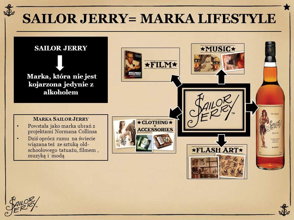 SAILOR JERRY= MARKA LIFESTYLE SAILOR JERRY Marka, która nie jest kojarzona jedynie z alkoholem M ARKA S AILOR J ERRY Powstała jako marka ubrań z projektami Normana Collinsa Dziś oprócz rumu na świecie wiązana też ze sztuką old- schoolowego tatuażu, filmem, muzyką i modą