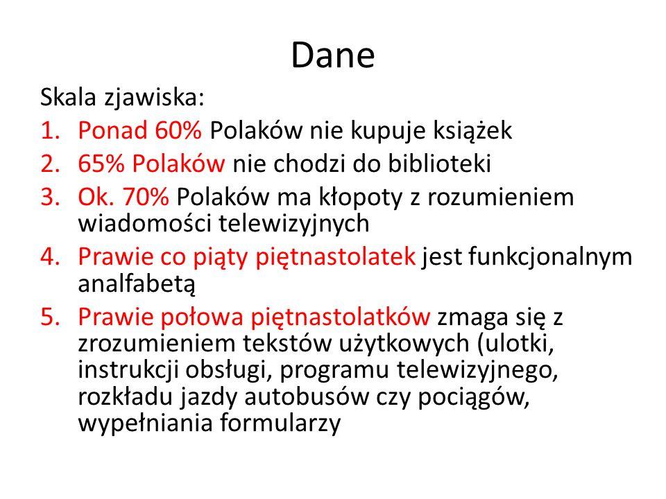 Dane Skala zjawiska: 1.Ponad 60% Polaków nie kupuje książek 2.65% Polaków nie chodzi do biblioteki 3.Ok. 70% Polaków ma kłopoty z rozumieniem wiadomoś