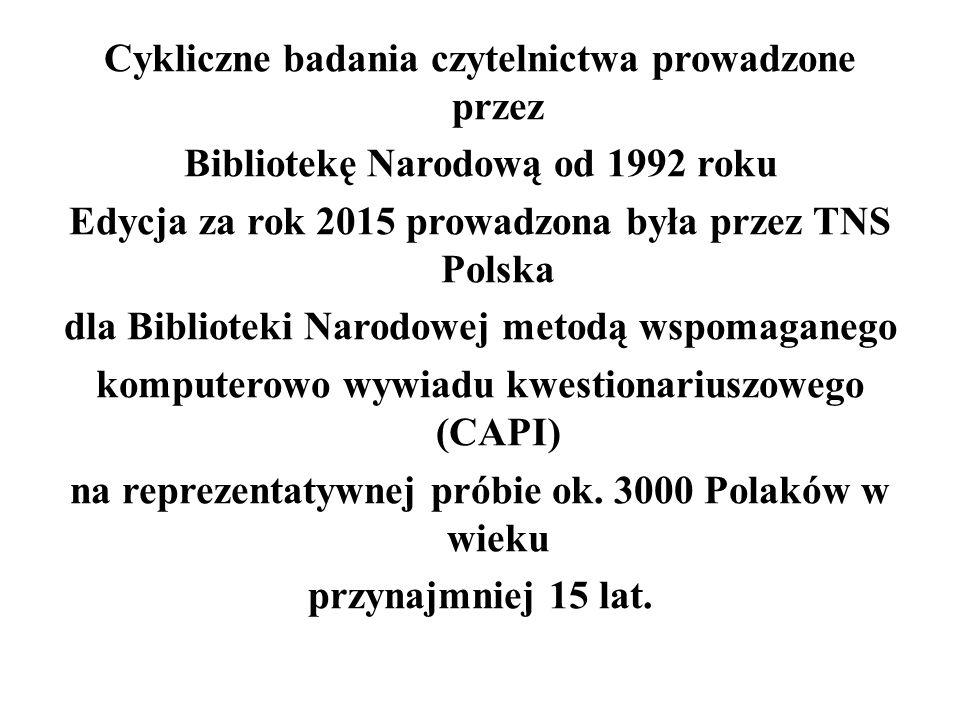 Cykliczne badania czytelnictwa prowadzone przez Bibliotekę Narodową od 1992 roku Edycja za rok 2015 prowadzona była przez TNS Polska dla Biblioteki Na
