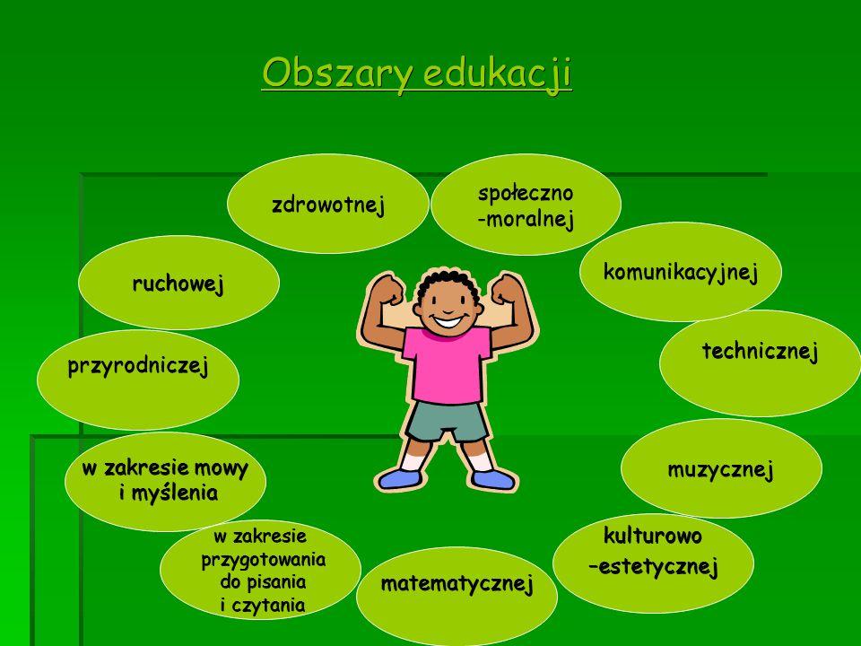 Obszary edukacji technicznej społeczno-moralnej komunikacyjnej muzycznej przyrodniczej w zakresie mowy i myślenia i myślenia ruchowej zdrowotnej w zak