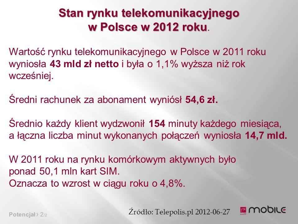 Potencjał › 2 /2 Stan rynku telekomunikacyjnego w Polsce w 2012 roku w Polsce w 2012 roku.
