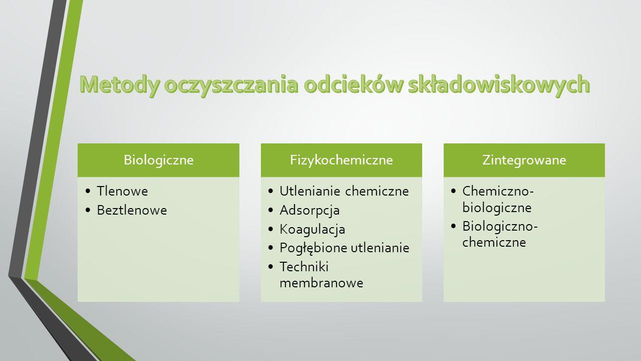 Biologiczne Tlenowe Beztlenowe Fizykochemiczne Utlenianie chemiczne Adsorpcja Koagulacja Pogłębione utlenianie Techniki membranowe Zintegrowane Chemiczno- biologiczne Biologiczno- chemiczne