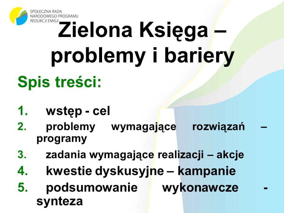Zielona Księga – problemy i bariery Spis treści: 1.wstęp - cel 2.