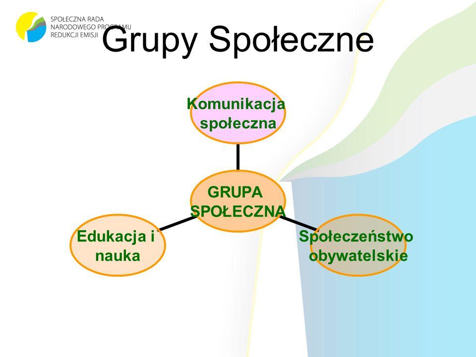 Grupy Społeczne GRUPA SPOŁECZNA Komunikacja społeczna Społeczeństwo obywatelskie Edukacja i nauka