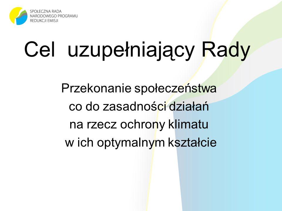 Wizja Rady Doprowadzenie do zero-energetycznego rozwoju Polski – zgodnie z założeniami Polityki Energetycznej