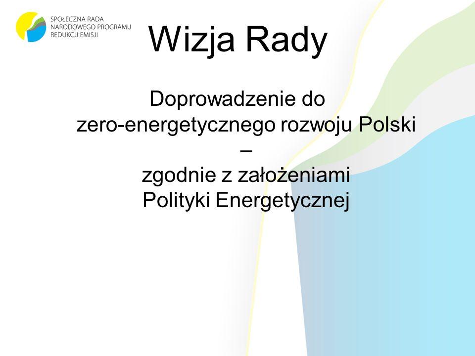 Struktura Rady ZAGADNIENIA Inżynierskie Zero- emisyjne Społeczne Makro- gospodarcze Ekologiczne