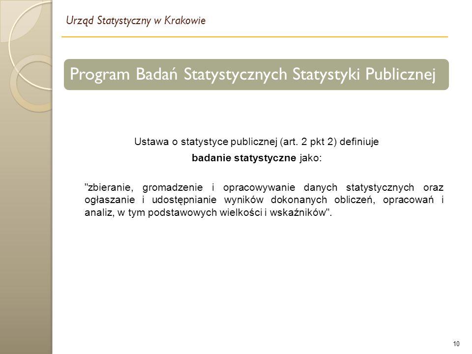 10 Urząd Statystyczny w Krakowie Program Badań Statystycznych Statystyki Publicznej Ustawa o statystyce publicznej (art.
