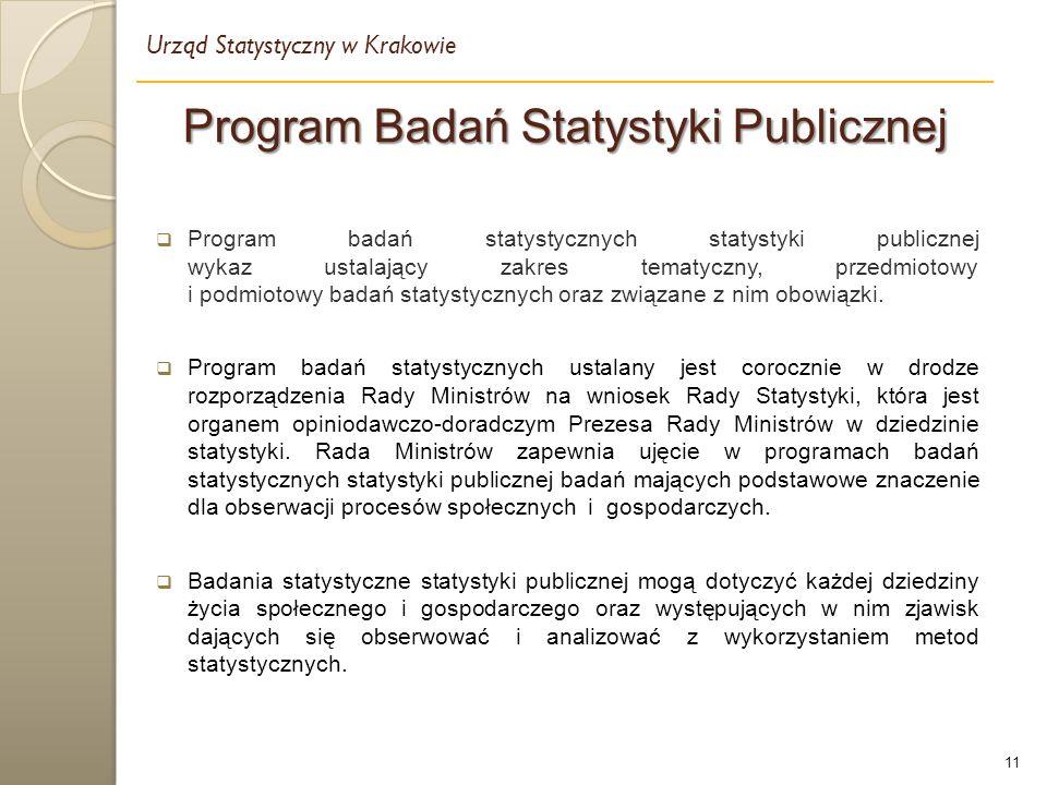 11  Program badań statystycznych statystyki publicznej wykaz ustalający zakres tematyczny, przedmiotowy i podmiotowy badań statystycznych oraz związane z nim obowiązki.