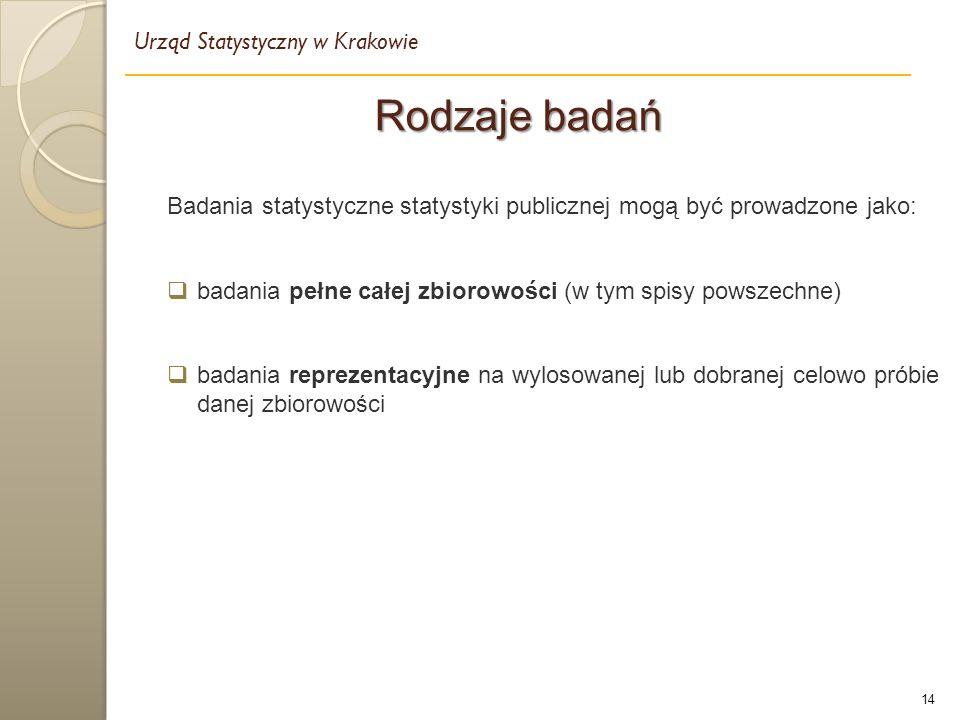 14 Badania statystyczne statystyki publicznej mogą być prowadzone jako:  badania pełne całej zbiorowości (w tym spisy powszechne)  badania reprezentacyjne na wylosowanej lub dobranej celowo próbie danej zbiorowości Rodzaje badań Urząd Statystyczny w Krakowie