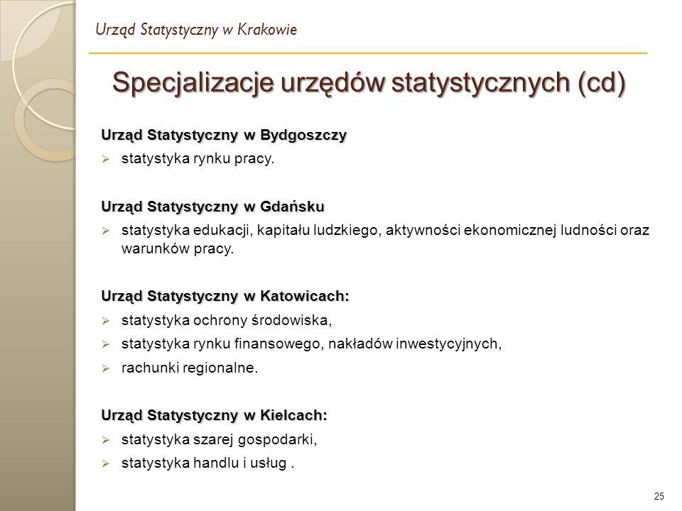 25 Specjalizacje urzędów statystycznych (cd) Urząd Statystyczny w Krakowie Urząd Statystyczny w Bydgoszczy  statystyka rynku pracy.