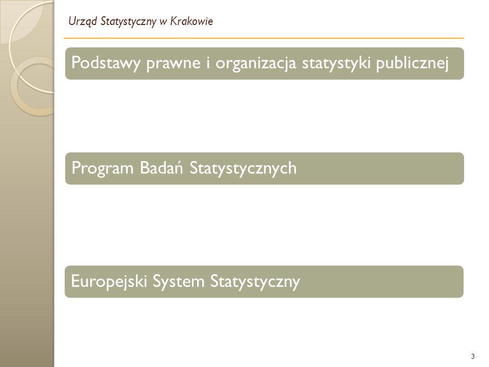 3 Podstawy prawne i organizacja statystyki publicznej Urząd Statystyczny w Krakowie Program Badań StatystycznychEuropejski System Statystyczny