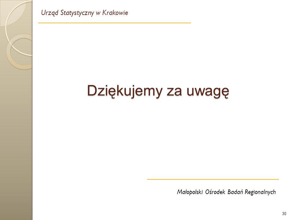 30 Małopolski Ośrodek Badań Regionalnych Dziękujemy za uwagę Urząd Statystyczny w Krakowie