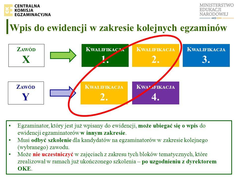 Wpis do ewidencji w zakresie kolejnych egzaminów K WALIFIKACJA 1.