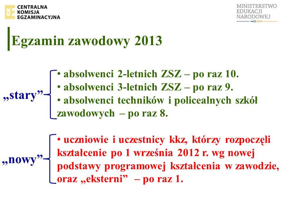 Egzamin zawodowy 2013 absolwenci 2-letnich ZSZ – po raz 10.