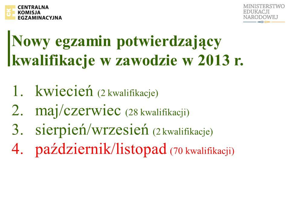 Nowy egzamin potwierdzający kwalifikacje w zawodzie w 2013 r.