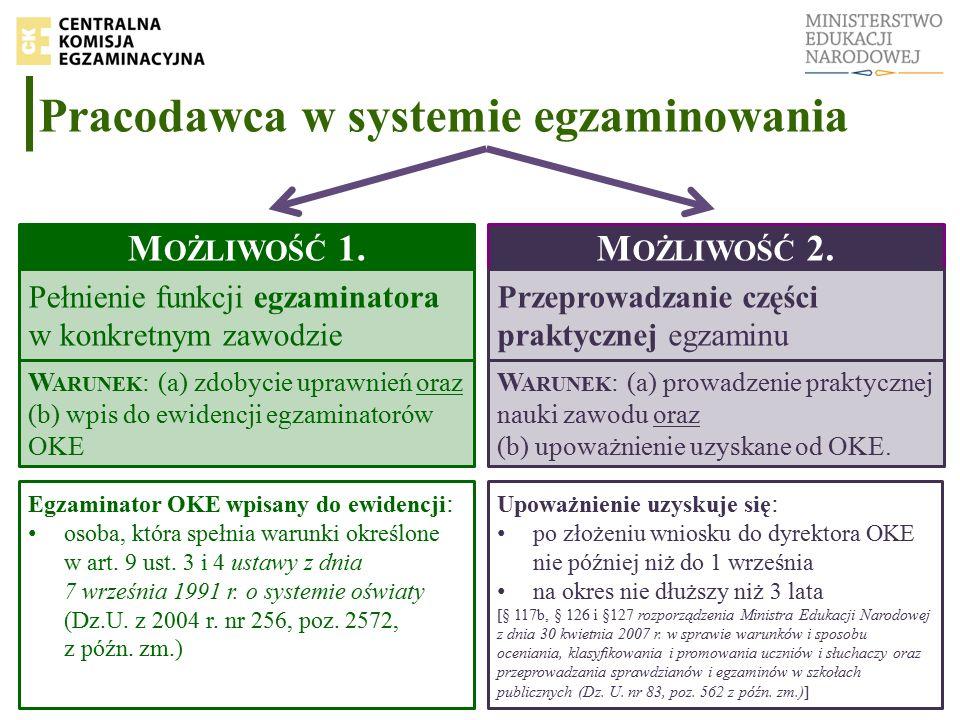 Pracodawca w systemie egzaminowania M OŻLIWOŚĆ 1.