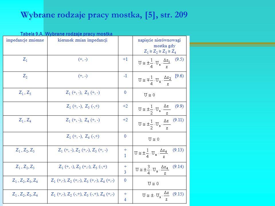 Wybrane rodzaje pracy mostka, [5], str. 209 Tabela 9.A. Wybrane rodzaje pracy mostka