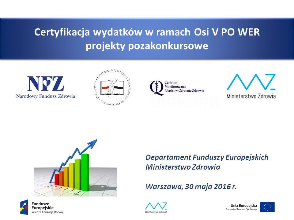 Ramy wykonania osi V PO WER Wskaźnik postępu finansowego określony dla osi priorytetowej Wsparcie obszaru zdrowia – całkowita kwota certyfikowanych wydatków kwalifikowalnych (określony zgodnie z realizacją zasady n+3) Wartość pośrednia (2018) – 65 694 366 EUR, ok.