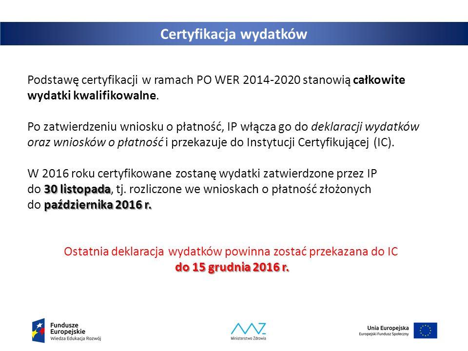 Wydatkowanie w projektach do 30 września Lp.Nazwa BeneficjentaNumer umowy/decyzji Minimalna kwota wydatków rozliczonych do 30.09.2016 r.