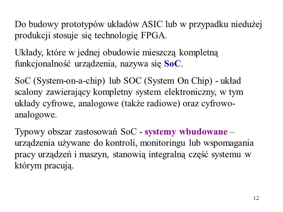 12 Do budowy prototypów układów ASIC lub w przypadku niedużej produkcji stosuje się technologię FPGA.