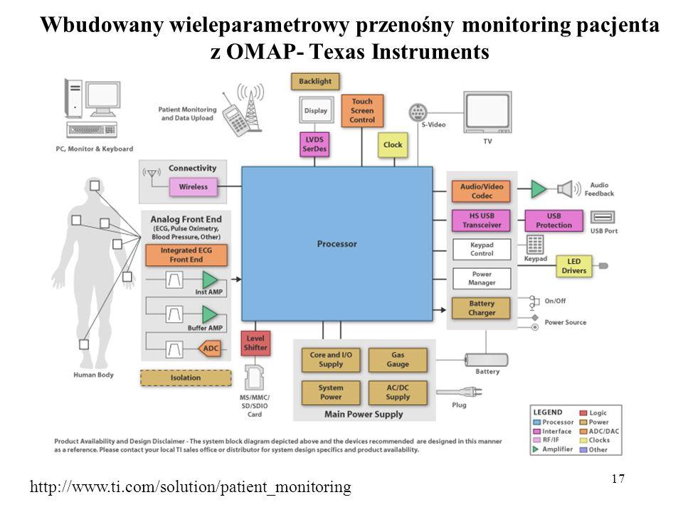17 Wbudowany wieleparametrowy przenośny monitoring pacjenta z OMAP- Texas Instruments http://www.ti.com/solution/patient_monitoring