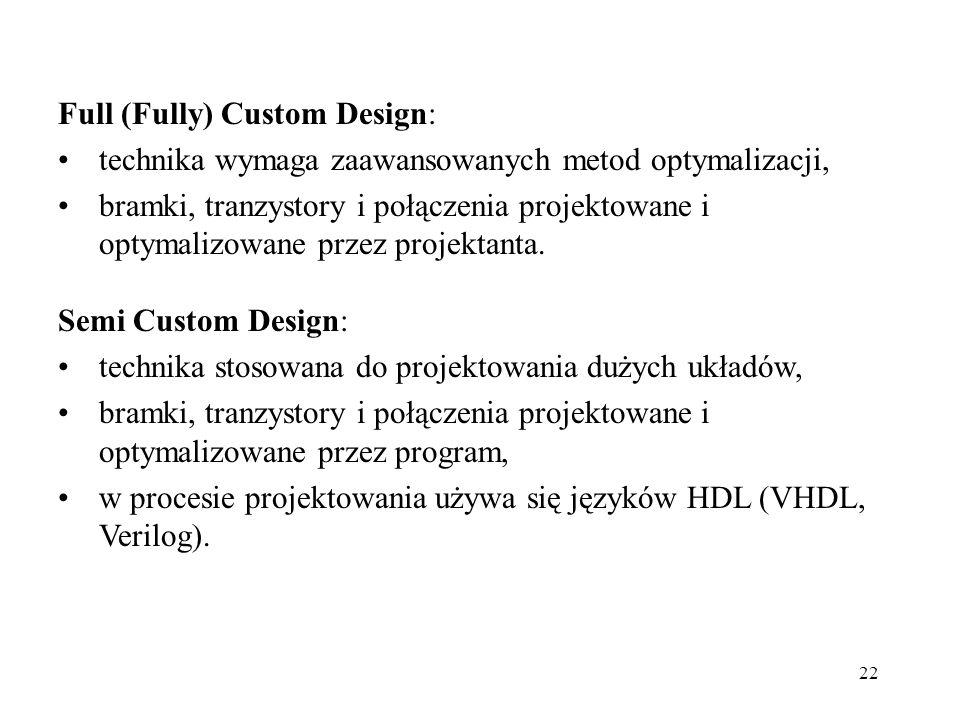 22 Full (Fully) Custom Design: technika wymaga zaawansowanych metod optymalizacji, bramki, tranzystory i połączenia projektowane i optymalizowane przez projektanta.