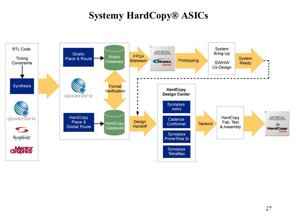 27 Systemy HardCopy® ASICs