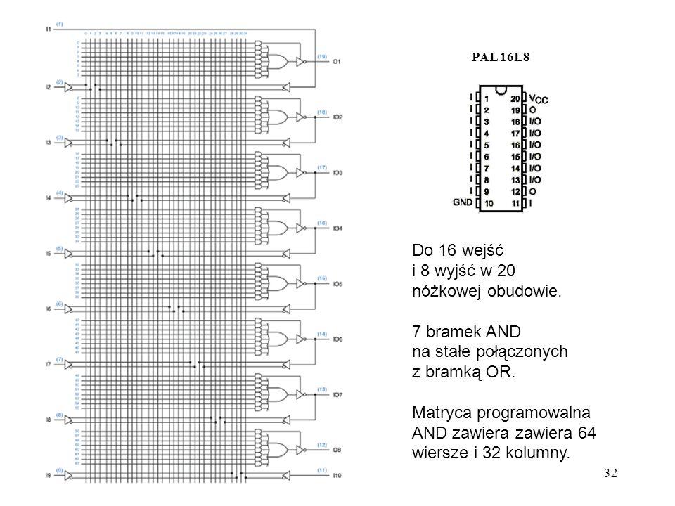 32 PAL 16L8 Do 16 wejść i 8 wyjść w 20 nóżkowej obudowie. 7 bramek AND na stałe połączonych z bramką OR. Matryca programowalna AND zawiera zawiera 64