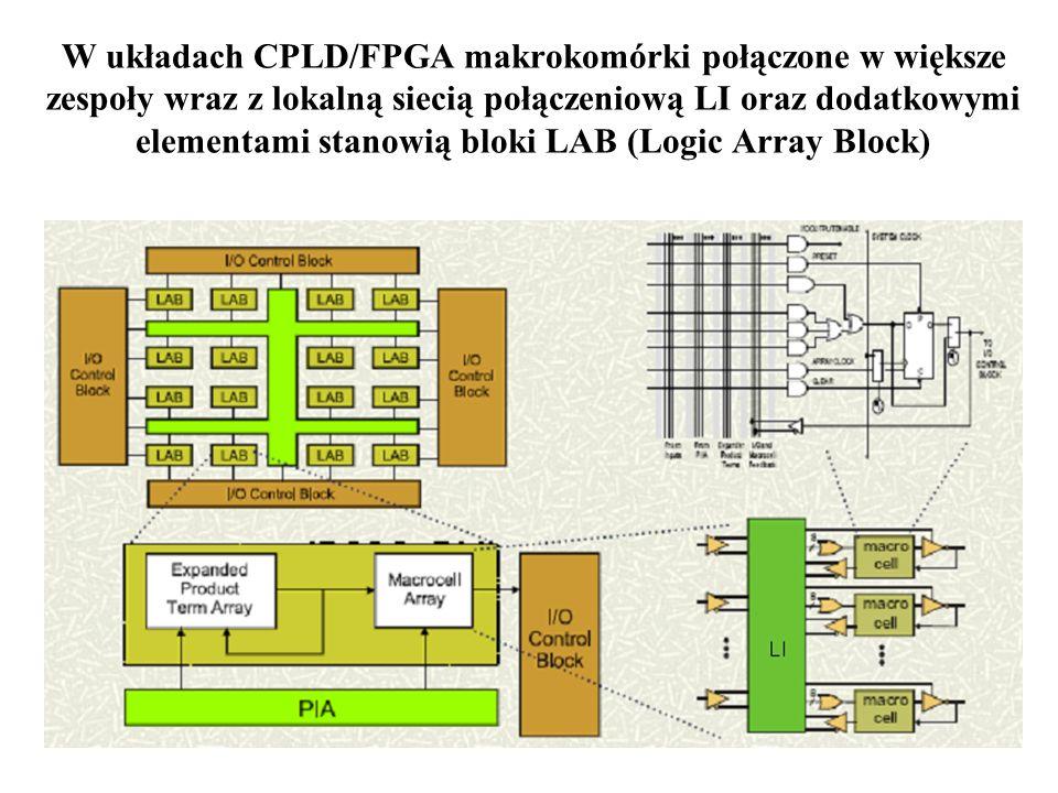 34 W układach CPLD/FPGA makrokomórki połączone w większe zespoły wraz z lokalną siecią połączeniową LI oraz dodatkowymi elementami stanowią bloki LAB (Logic Array Block)