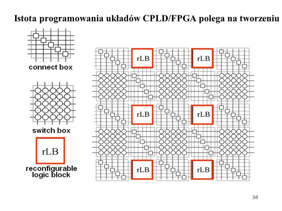 36 Istota programowania układów CPLD/FPGA polega na tworzeniu połączeń