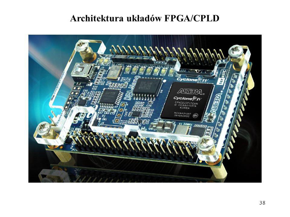 38 Architektura układów FPGA/CPLD