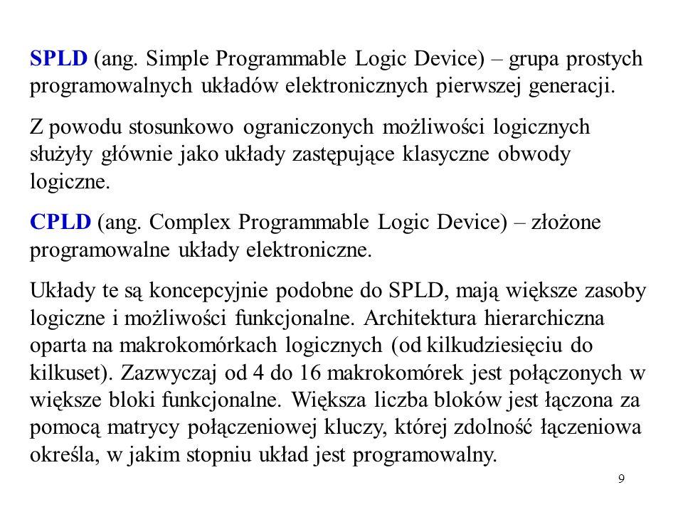 9 SPLD (ang. Simple Programmable Logic Device) – grupa prostych programowalnych układów elektronicznych pierwszej generacji. Z powodu stosunkowo ogran