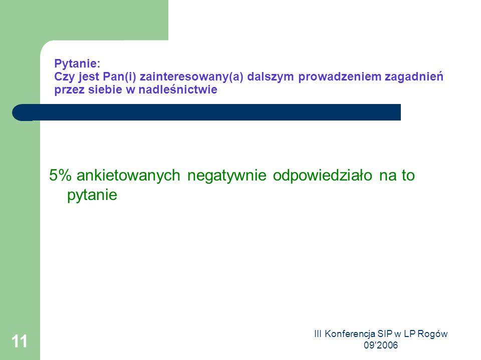 III Konferencja SIP w LP Rogów 09 2006 11 Pytanie: Czy jest Pan(i) zainteresowany(a) dalszym prowadzeniem zagadnień przez siebie w nadleśnictwie 5% ankietowanych negatywnie odpowiedziało na to pytanie