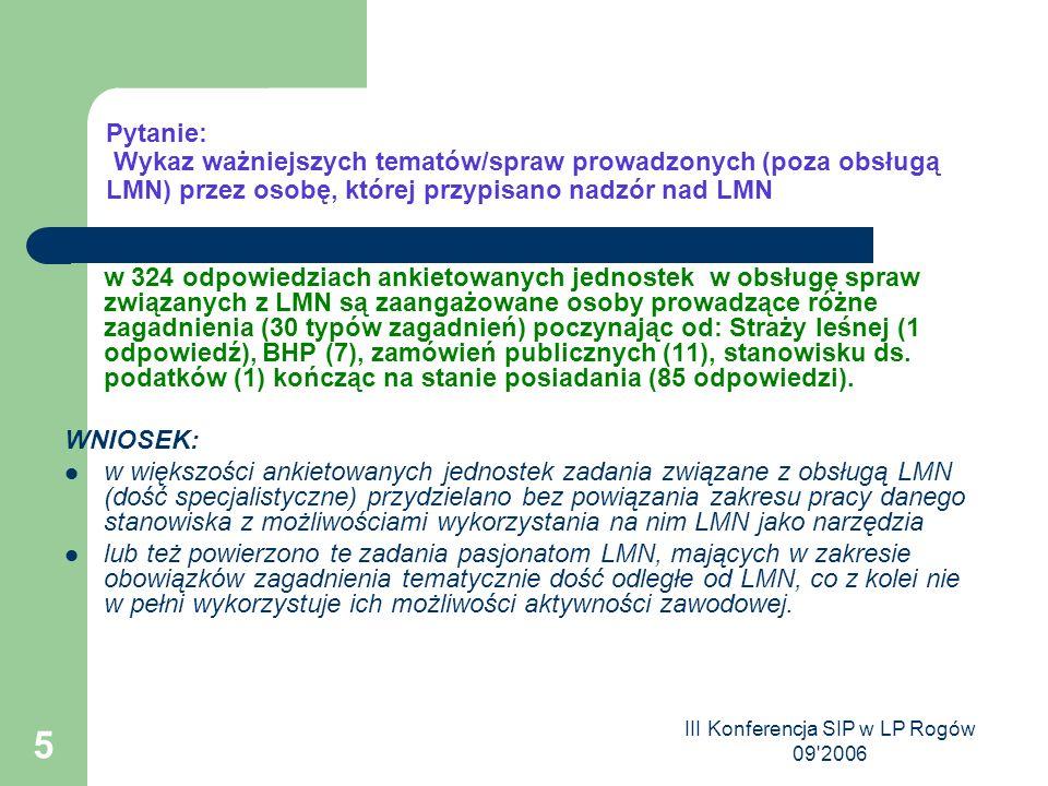 III Konferencja SIP w LP Rogów 09 2006 5 Pytanie: Wykaz ważniejszych tematów/spraw prowadzonych (poza obsługą LMN) przez osobę, której przypisano nadzór nad LMN w 324 odpowiedziach ankietowanych jednostek w obsługę spraw związanych z LMN są zaangażowane osoby prowadzące różne zagadnienia (30 typów zagadnień) poczynając od: Straży leśnej (1 odpowiedź), BHP (7), zamówień publicznych (11), stanowisku ds.
