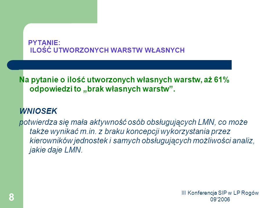 """III Konferencja SIP w LP Rogów 09 2006 8 PYTANIE: ILOŚĆ UTWORZONYCH WARSTW WŁASNYCH Na pytanie o ilość utworzonych własnych warstw, aż 61% odpowiedzi to """"brak własnych warstw ."""