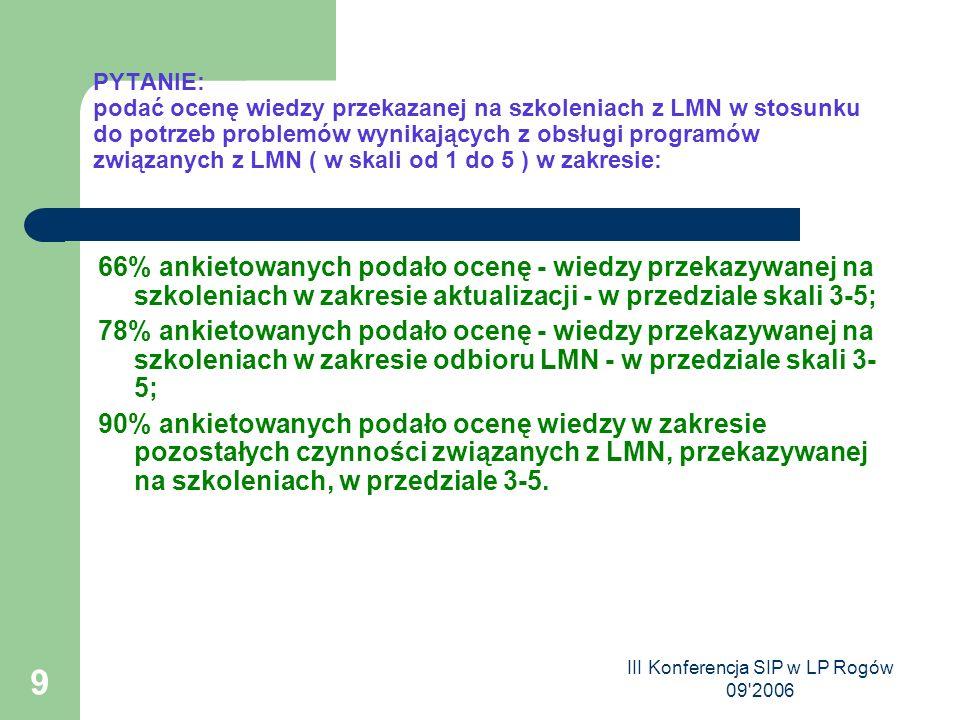 III Konferencja SIP w LP Rogów 09 2006 9 PYTANIE: podać ocenę wiedzy przekazanej na szkoleniach z LMN w stosunku do potrzeb problemów wynikających z obsługi programów związanych z LMN ( w skali od 1 do 5 ) w zakresie: 66% ankietowanych podało ocenę - wiedzy przekazywanej na szkoleniach w zakresie aktualizacji - w przedziale skali 3-5; 78% ankietowanych podało ocenę - wiedzy przekazywanej na szkoleniach w zakresie odbioru LMN - w przedziale skali 3- 5; 90% ankietowanych podało ocenę wiedzy w zakresie pozostałych czynności związanych z LMN, przekazywanej na szkoleniach, w przedziale 3-5.