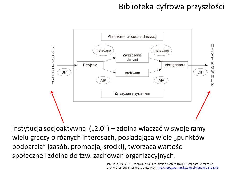 """Biblioteka cyfrowa przyszłości Januszko-Szakiel A., Open Archival Information System (OAIS) - standard w zakresie archiwizacji publikacji elektronicznych, http://repozytorium.ka.edu.pl/handle/11315/99http://repozytorium.ka.edu.pl/handle/11315/99 Instytucja socjoaktywna (""""2.0 ) – zdolna włączać w swoje ramy wielu graczy o różnych interesach, posiadająca wiele """"punktów podparcia (zasób, promocja, środki), tworząca wartości społeczne i zdolna do tzw."""