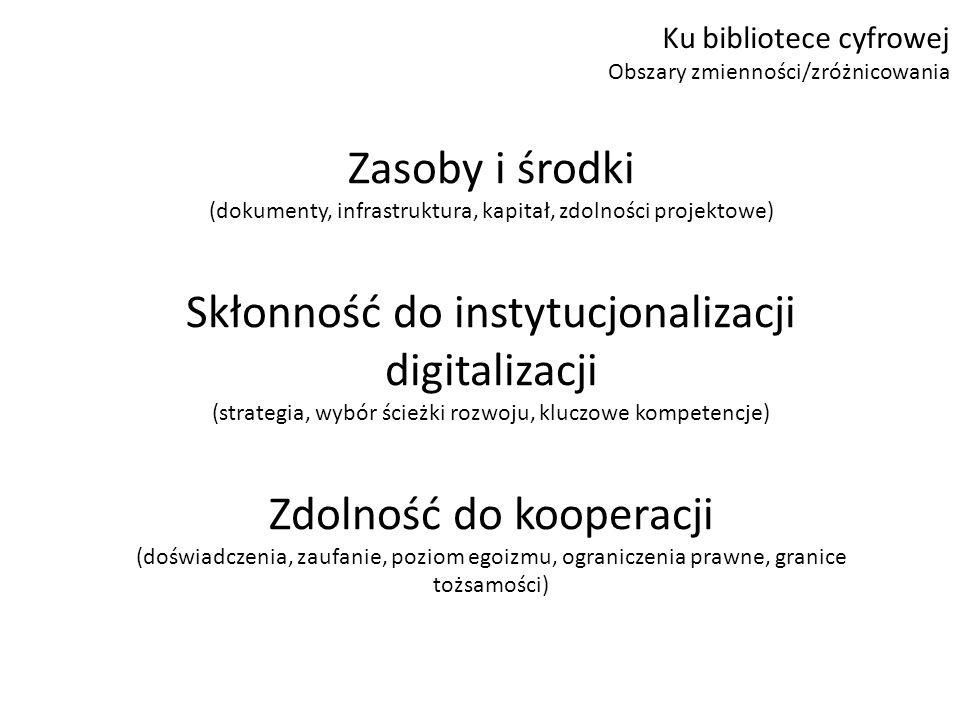 Ku bibliotece cyfrowej Obszary zmienności/zróżnicowania Zasoby i środki (dokumenty, infrastruktura, kapitał, zdolności projektowe) Skłonność do instytucjonalizacji digitalizacji (strategia, wybór ścieżki rozwoju, kluczowe kompetencje) Zdolność do kooperacji (doświadczenia, zaufanie, poziom egoizmu, ograniczenia prawne, granice tożsamości)