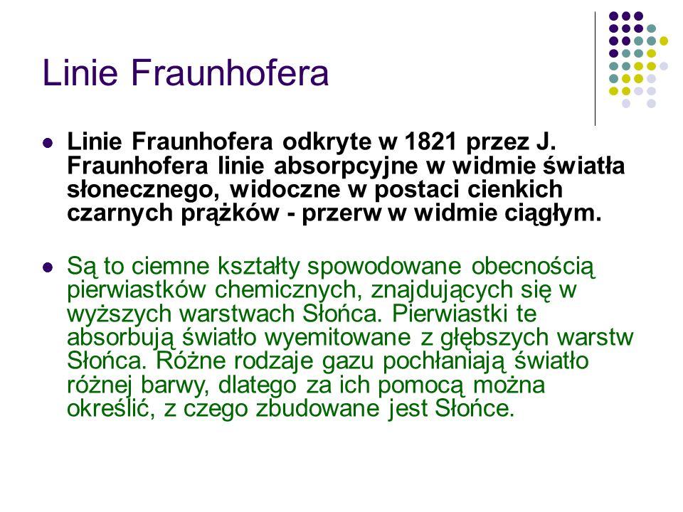 Linie Fraunhofera Linie Fraunhofera odkryte w 1821 przez J.